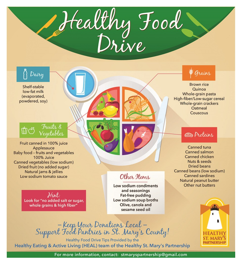 Healthyfooddrive Foods Final Healthy St Mary S